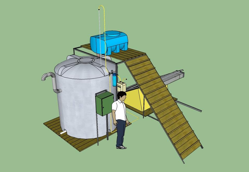 биогазовые установки для